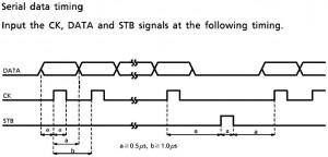 TC9273 Serial data timing